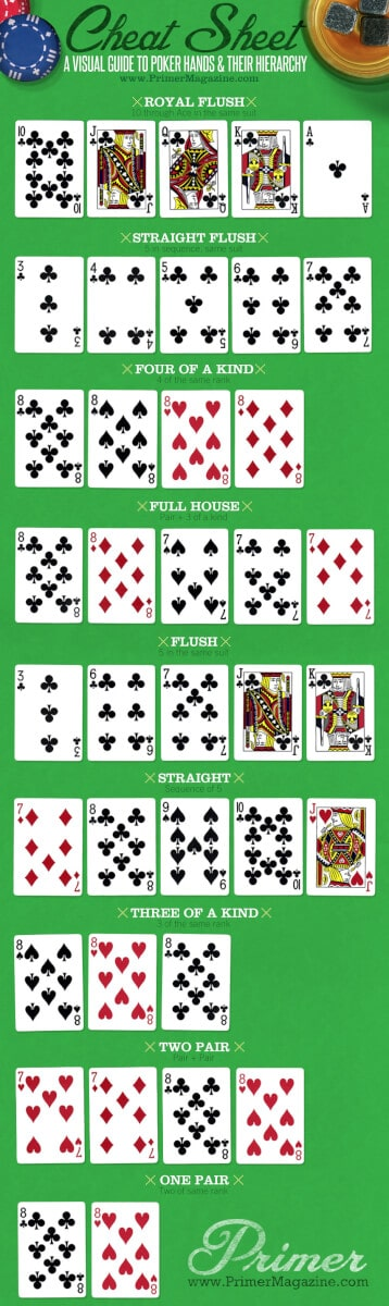 all of the kids already know how to play poker- awesome! But if not