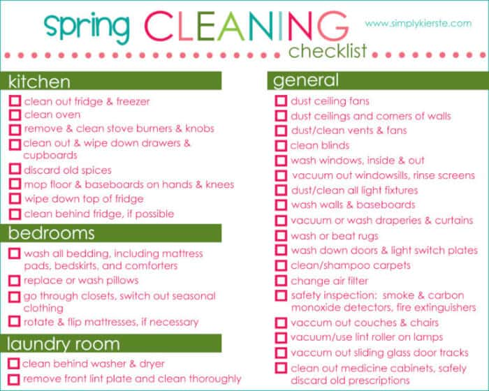 "How do you feel about ""Spring Cleaning""? {FREE Printables!}"