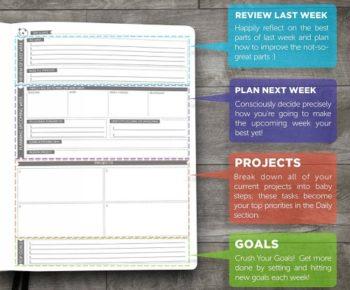 goal planner for Moms